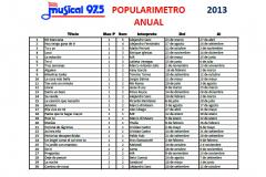 Popularímetro-anual-2013