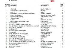 Popularimetro-Musical-1463-web