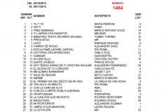 Popularimetro-Musical-1464-web