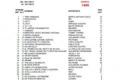 Popularimetro-Musical-1466-web