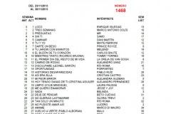 Popularimetro-Musical-1468-web