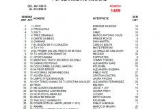 Popularimetro-Musical-1469-web
