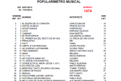 Popularímetro-Musical-1474-web