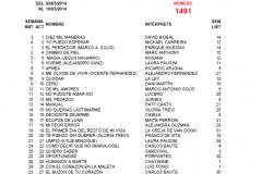 Popularímetro-Musical-1491-web