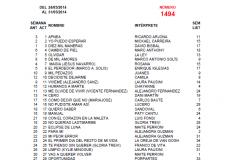 Popularímetro-Musical-1494-web