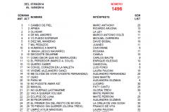 Popularímetro-Musical-1496-web