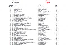 Popularímetro-Musical-1497-web