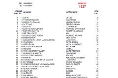Popularímetro-Musical-1527-web