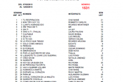 Popularímetro-Musical-1531-web