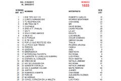 Popularímetro-Musical-1533-web