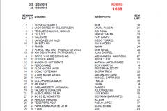 Popularímetro-Musical-1588-web