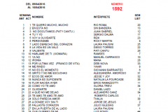 Popularímetro-Musical-1592-web