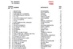 Popularímetro-Musical-1595-web