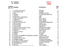 Popularímetro-Musical-1652-web