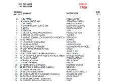 Popularímetro-Musical-1700-web