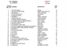 Popularímetro-Musical-1714-web