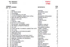 Popularímetro-Musical-1743-web