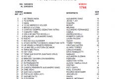 Popularímetro-Musical-1744-web