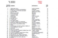 Popularímetro-Musical-1753-web