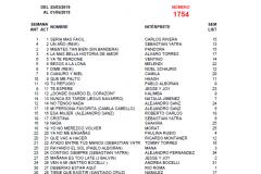 Popularímetro-Musical-1754-web