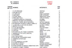 Popularímetro-Musical-1757-web