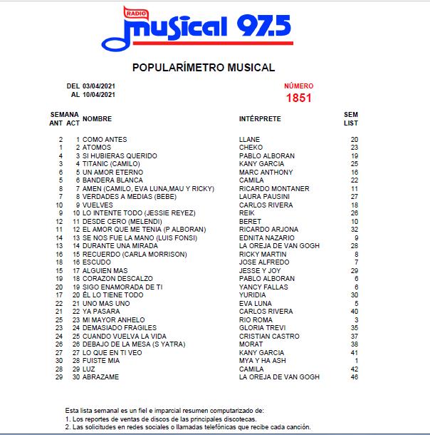 Popularímetro-Musical-1851web