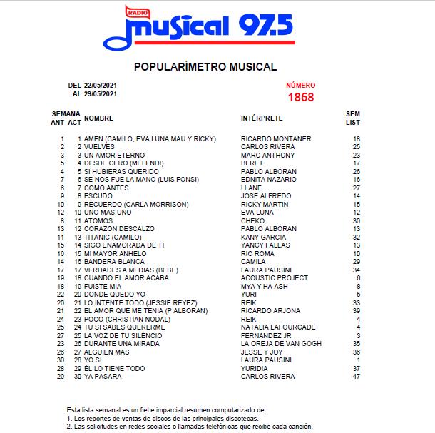 Popularímetro-Musical-1858-web